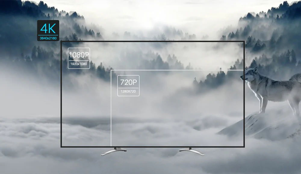 new mecool 4k tv box