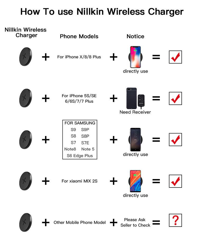 nillkin wireless charger online