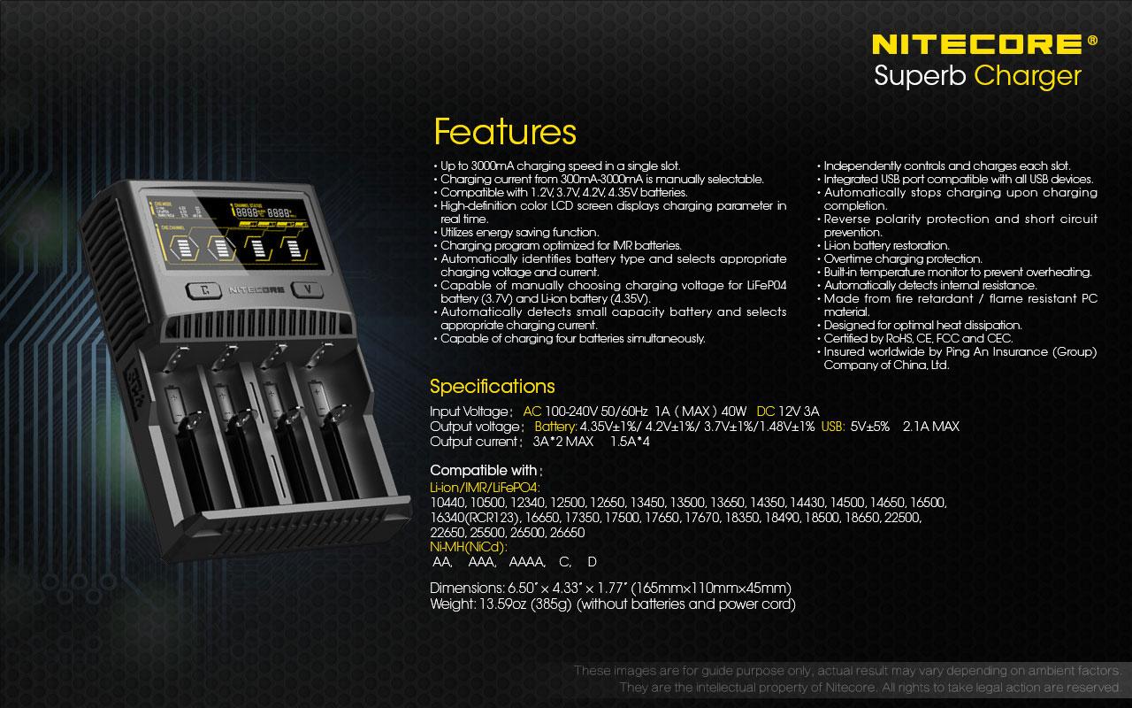 new nitecore sc4
