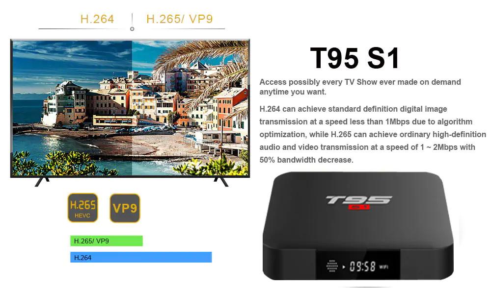 t95 s1 tv box