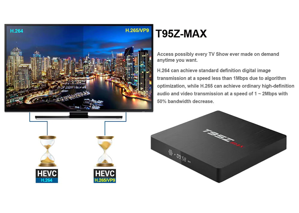 sunvell t95z max tv box price