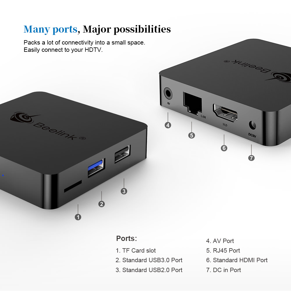 beelink gt1 mini tv box online