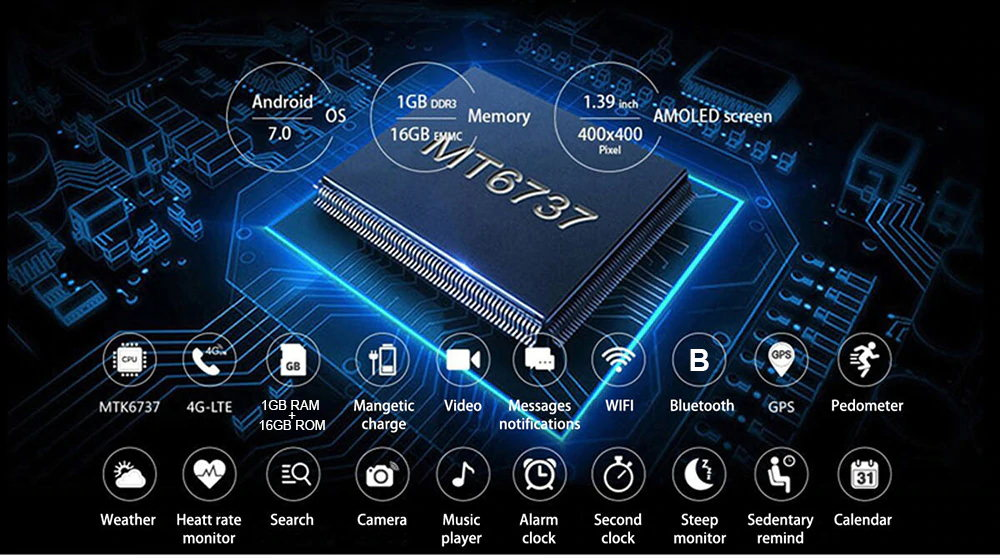 iqi i7 smartwatch price