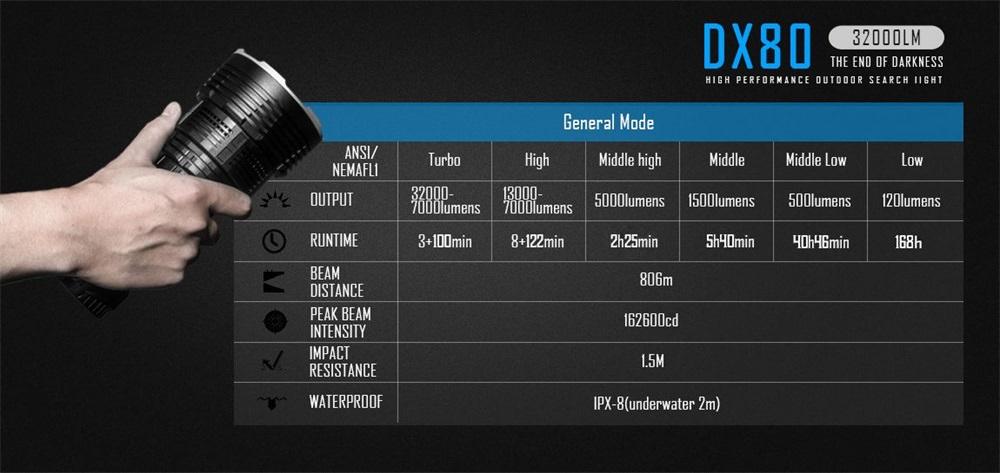 imalent dx80 night light price