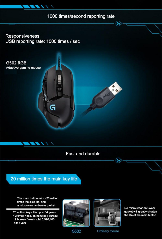 logitech g502 price