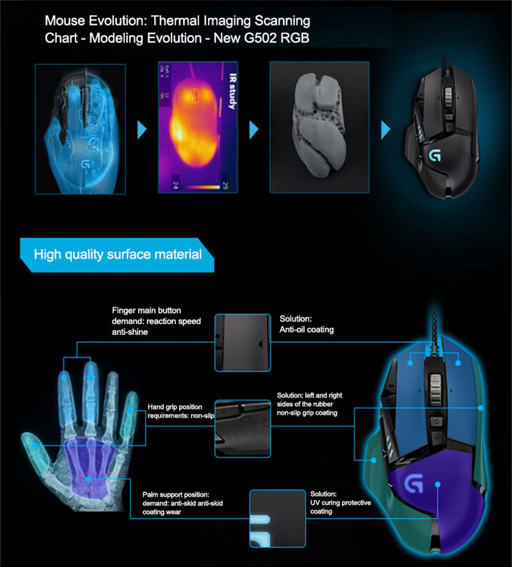 logitech g502 wired mouse