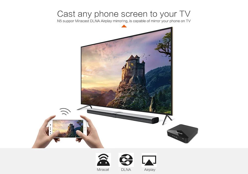 new magicsee tv box