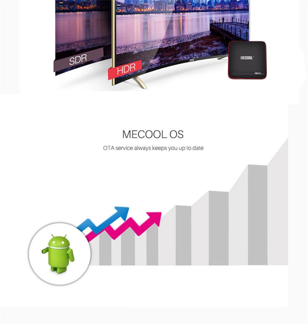 mecool m8s pro w online