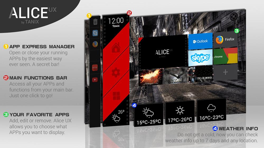 buy tanix tx6 android tv box