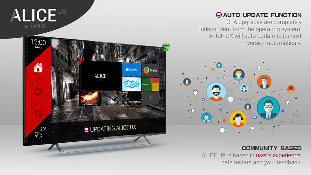 tanix tx6 android tv box price