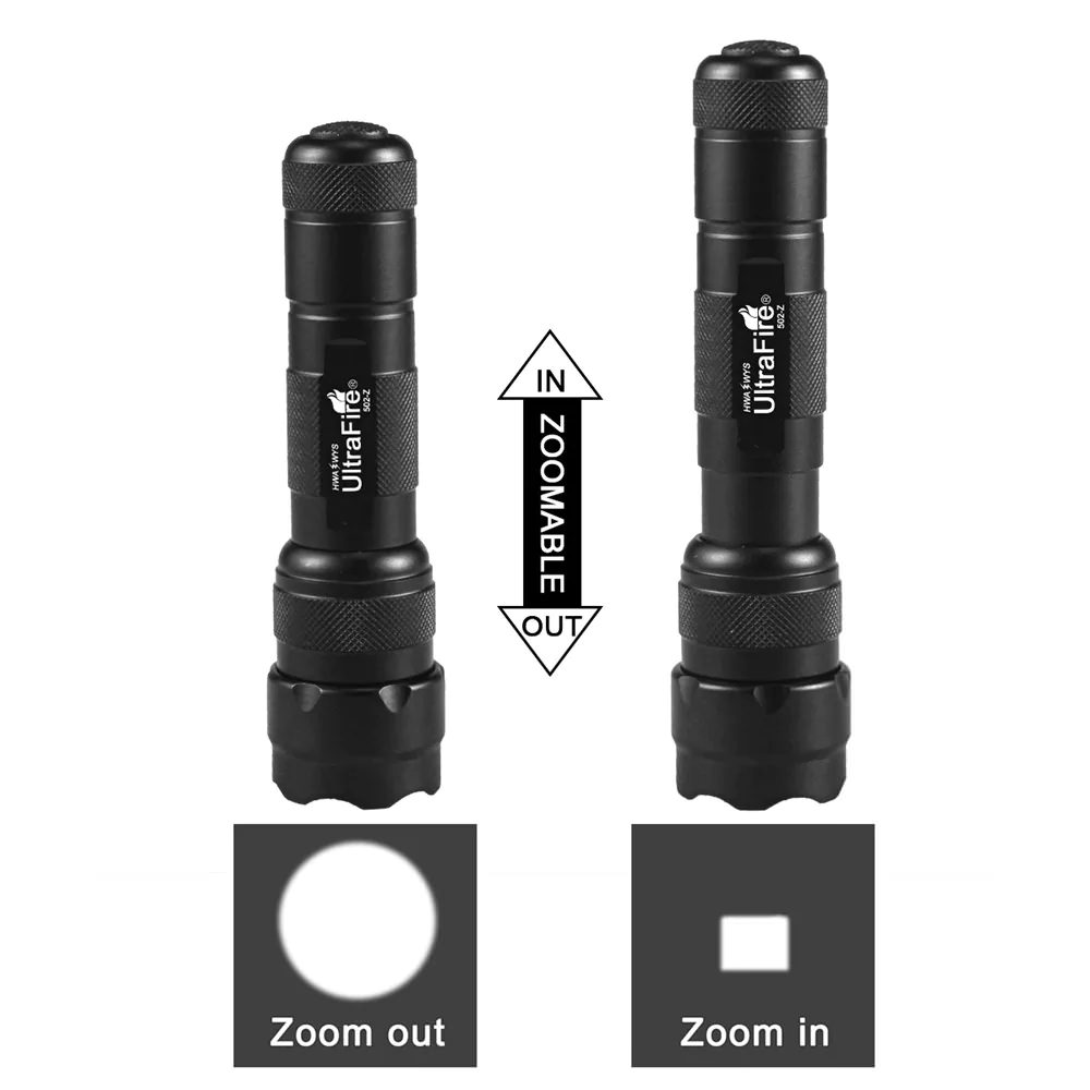 ultrafire 502z flashlight price