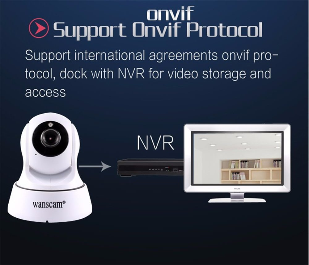 wanscam hw0036 security camera