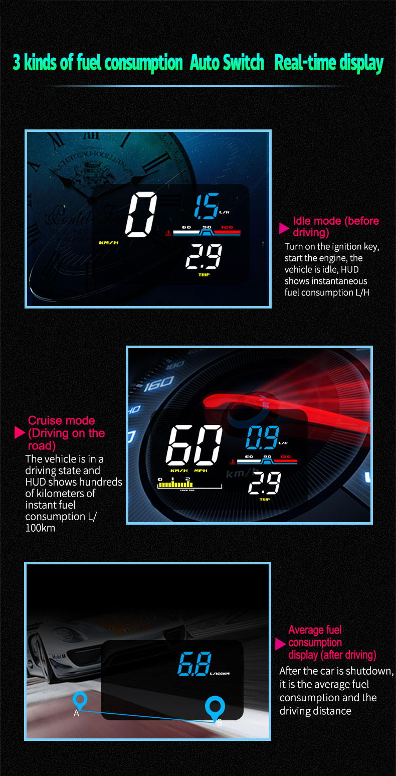 car hud head up display price