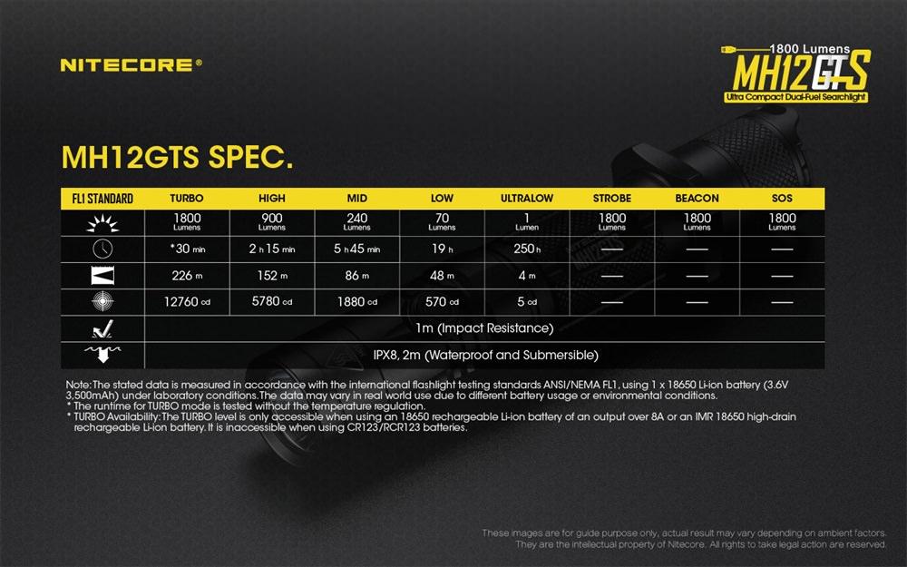 nitecore mh12gts led flashlight price