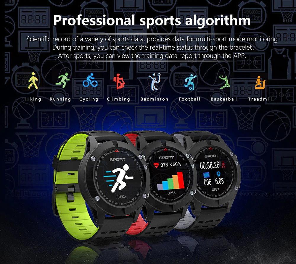 no.1 f5 smartwatch price