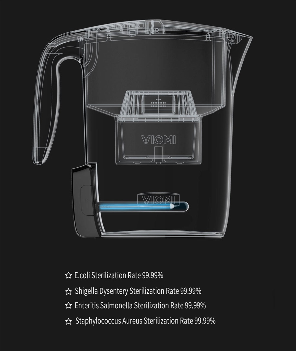 viomi mh1z filter kettle