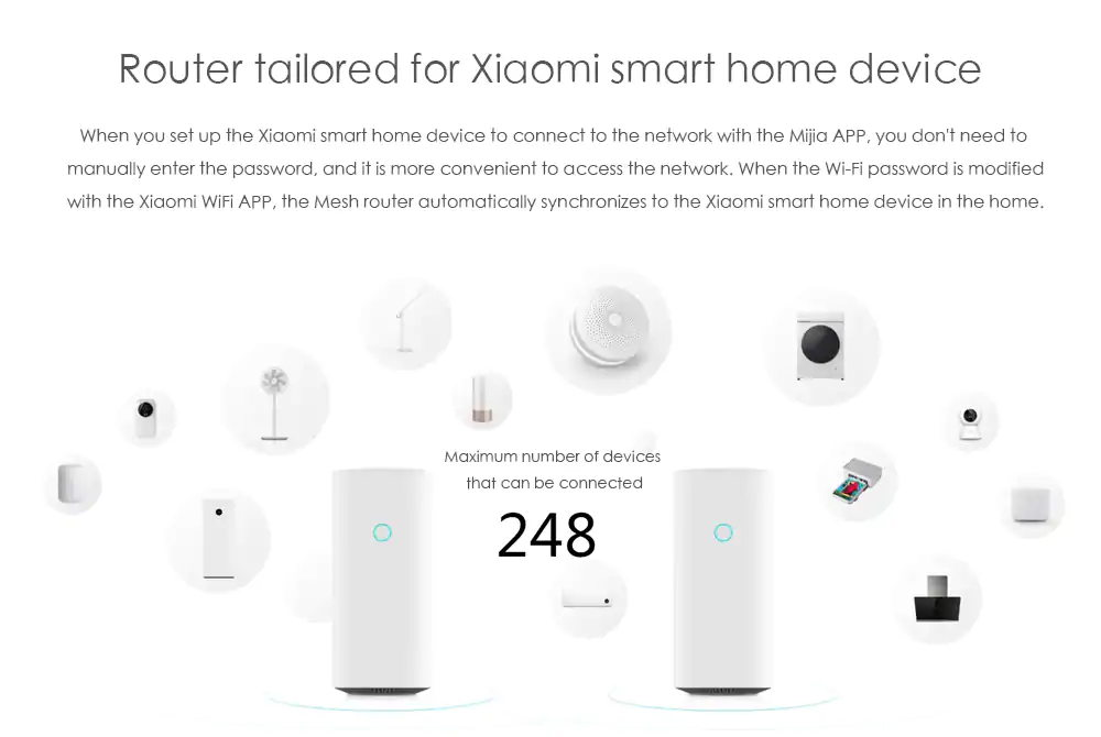 xiaomi miwifi mesh router for sale