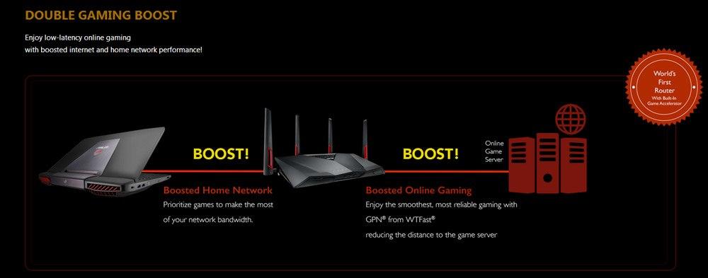 Enrutador inalámbrico ASUS RT-AC88U - la mejor opción para juegos y transmisiones 4K ASUS-RT-AC88U-Wireless-Router-2