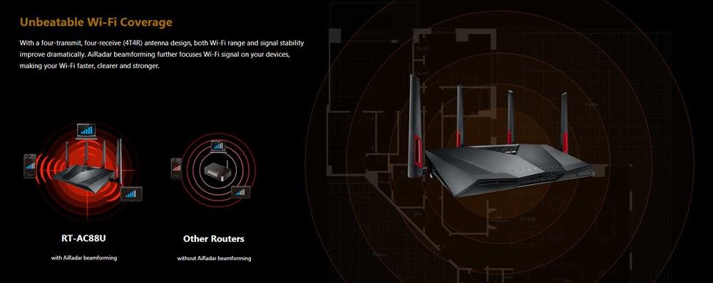 buy rt-ac88u router online