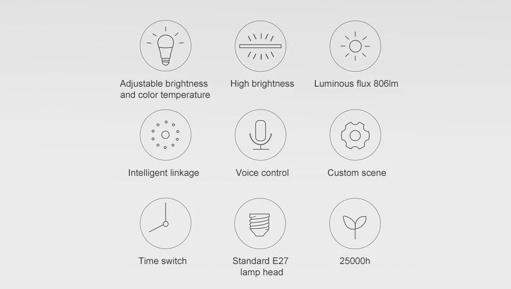 aqara znldp12lm led smart bulb online