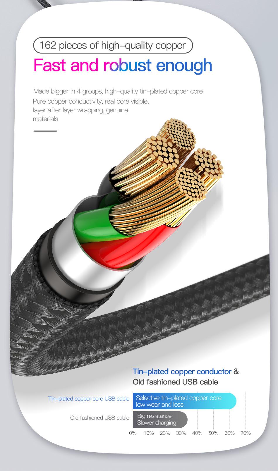 baseus zn-alloy usb cable