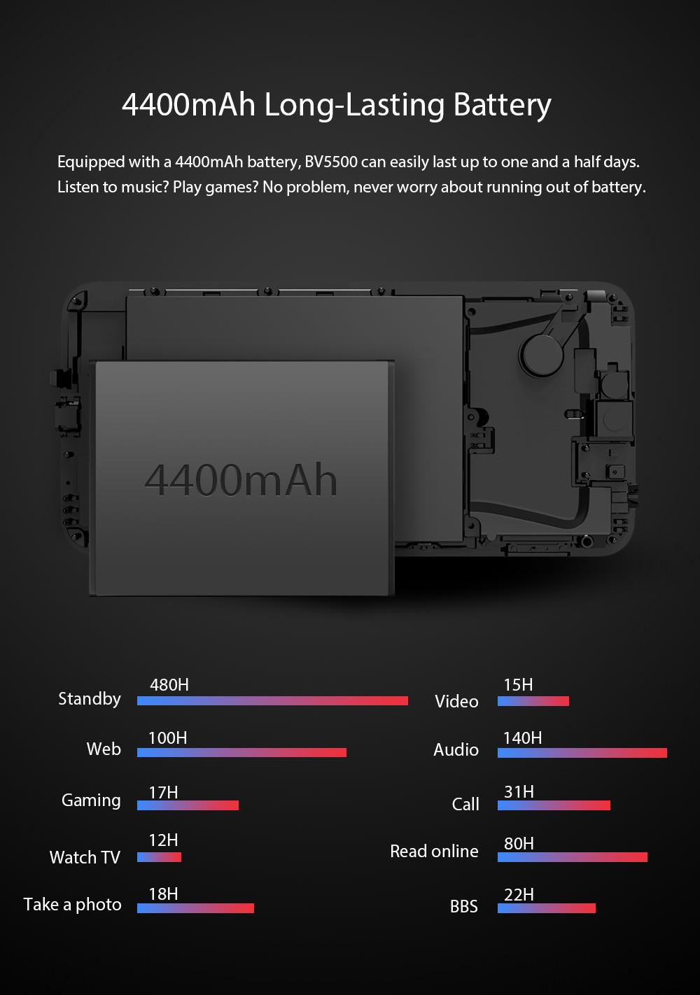 buy blackview bv5500 smartphone