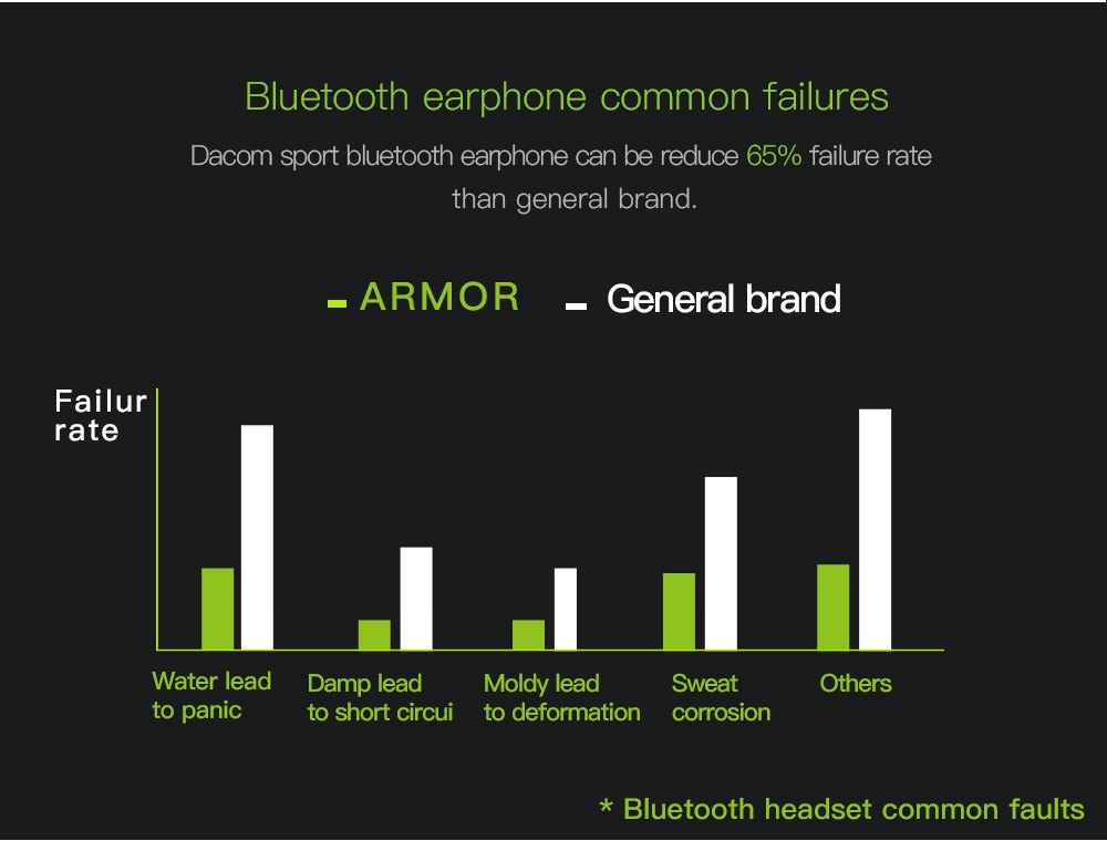 armor g06 earphones
