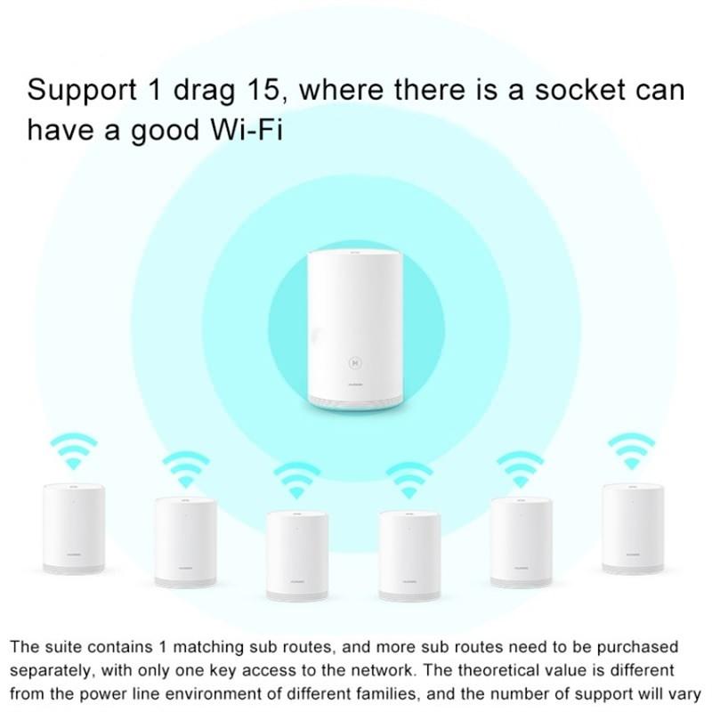 huawei q2 router