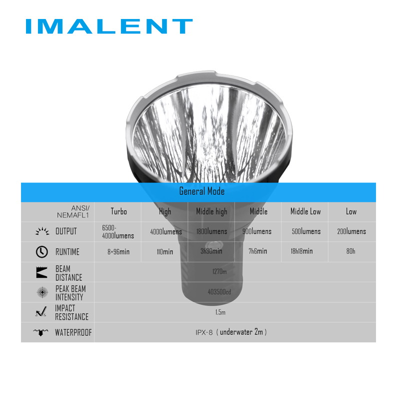 imalent r70c led flashlight price