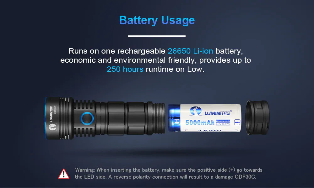 buy lumintop odf30c flashlight
