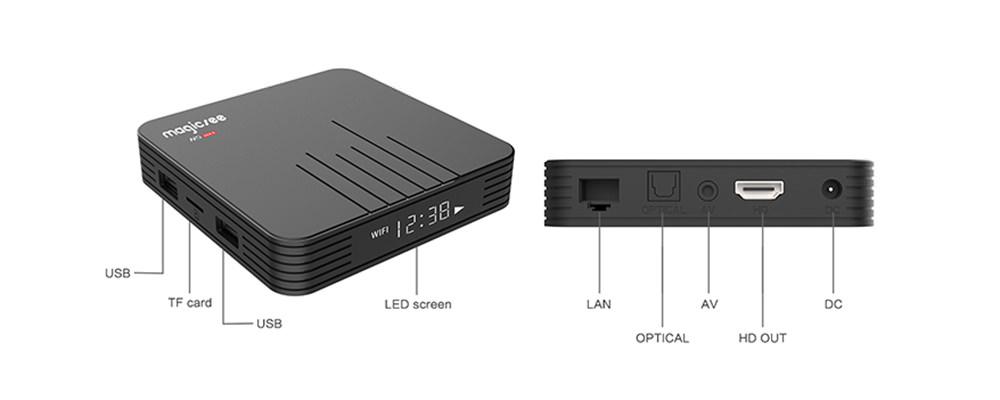 magicsee n5 max 4/32gb tv box