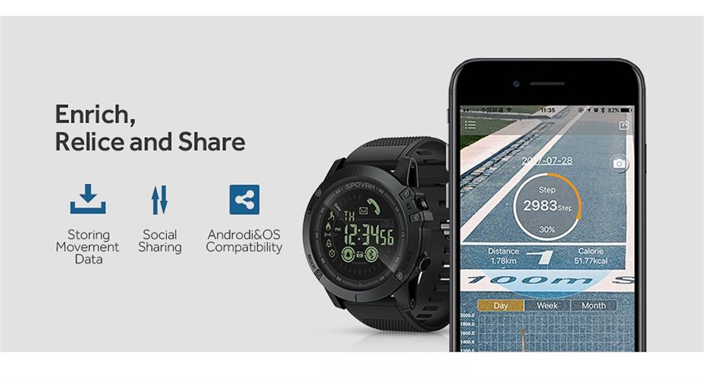 SPOVAN PR1 Bluetooth Sport Smartwatch
