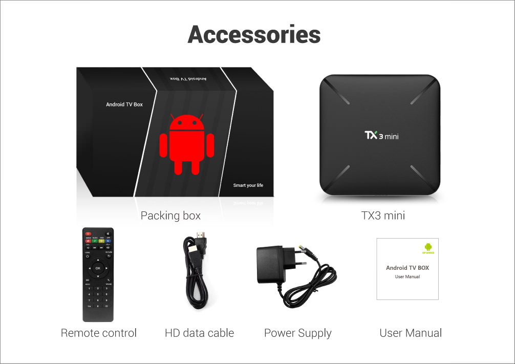 tanix tx3 mini-l tv box sale
