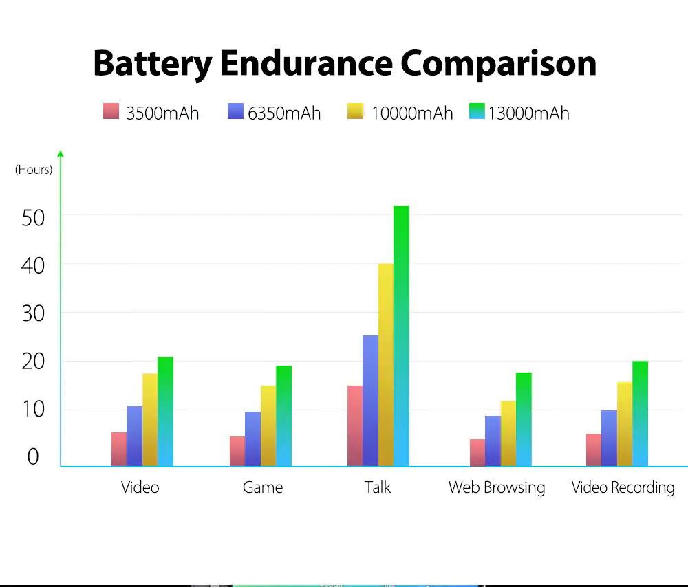 ulefone power 5s 4g smartphone online