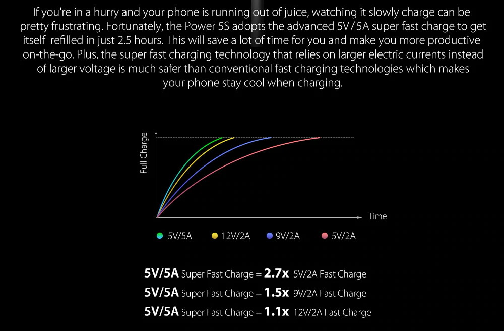new ulefone 4g smartphone