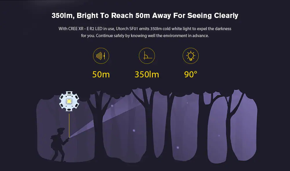 utorch sf01 flashlight