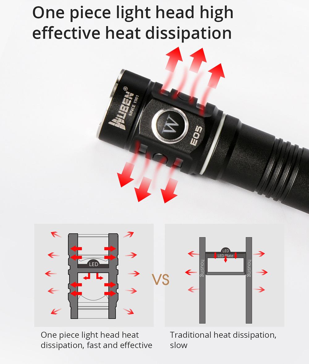 buy wuben e05 led flashlight