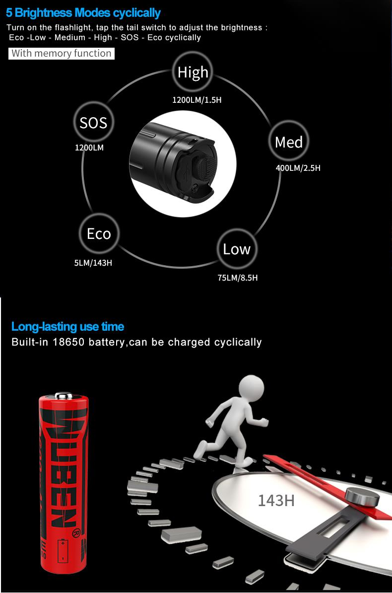wuben l50 led flashlight