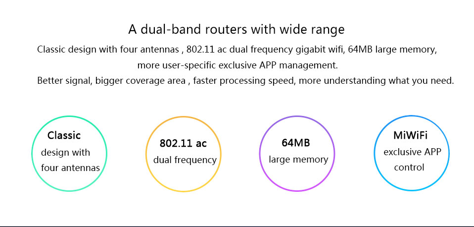 xiaomi mi 3a router