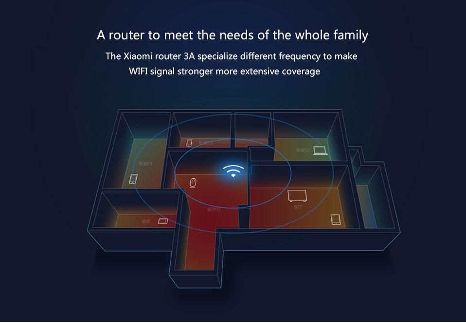 xiaomi 3a router