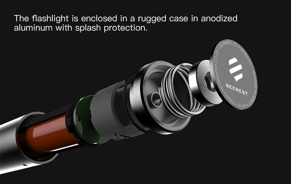 xiaomi fz101 beebest flashlight