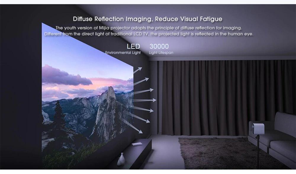buy xiaomi mijia mjjgtyds02fm dlp projector