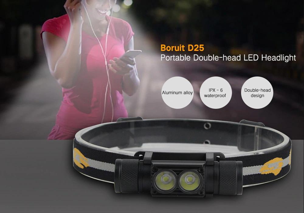 boruit d25 led headlamp