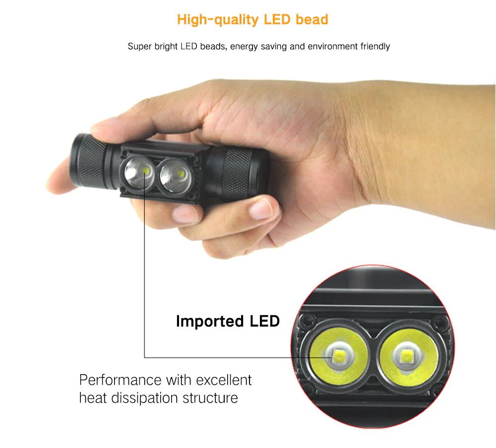 buy boruit d25 led headlamp