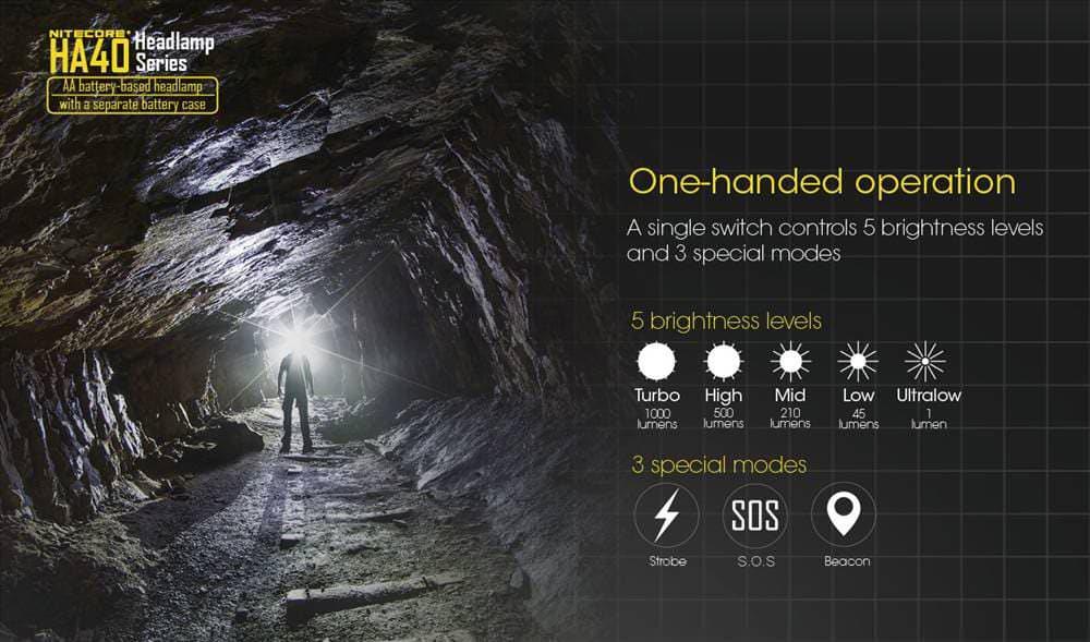 nitecore ha40 headlamp online