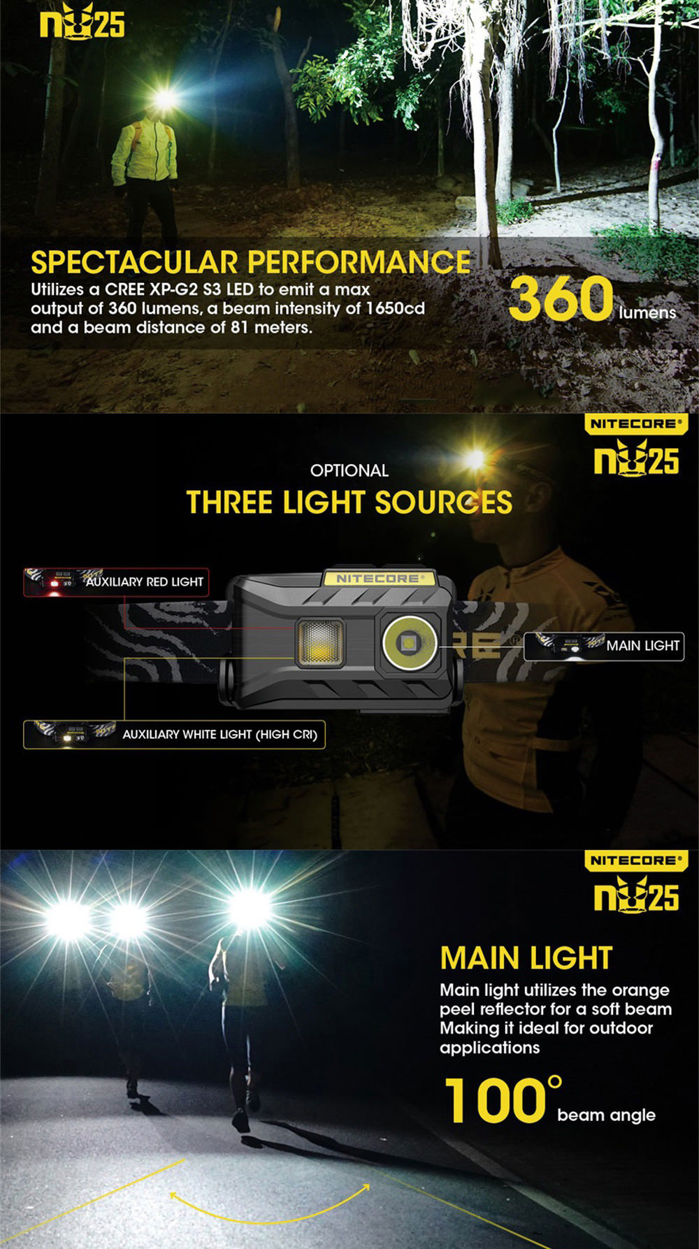 buy nitecore nu25 headlamp