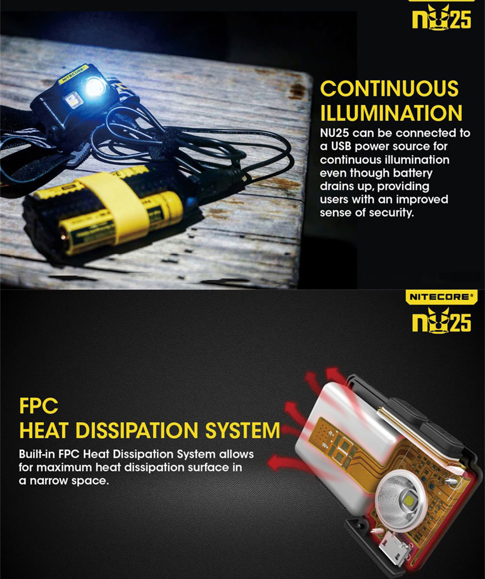 buy nitecore nu25 headlamp online