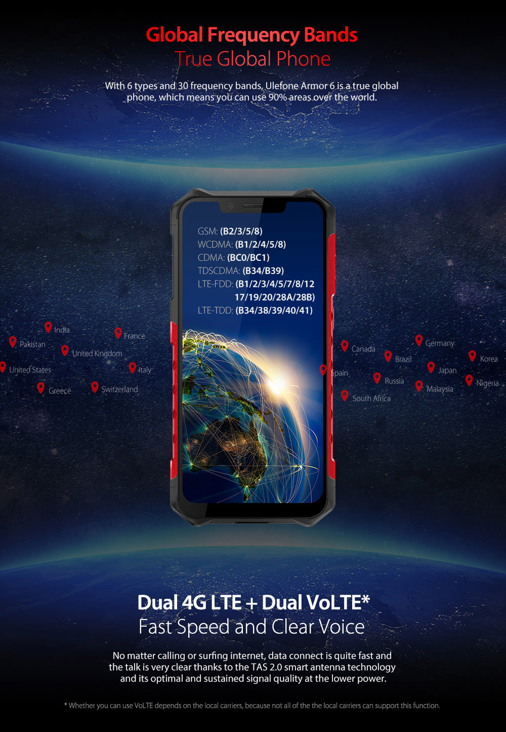 ulefone armor 6 smartphone 128gb