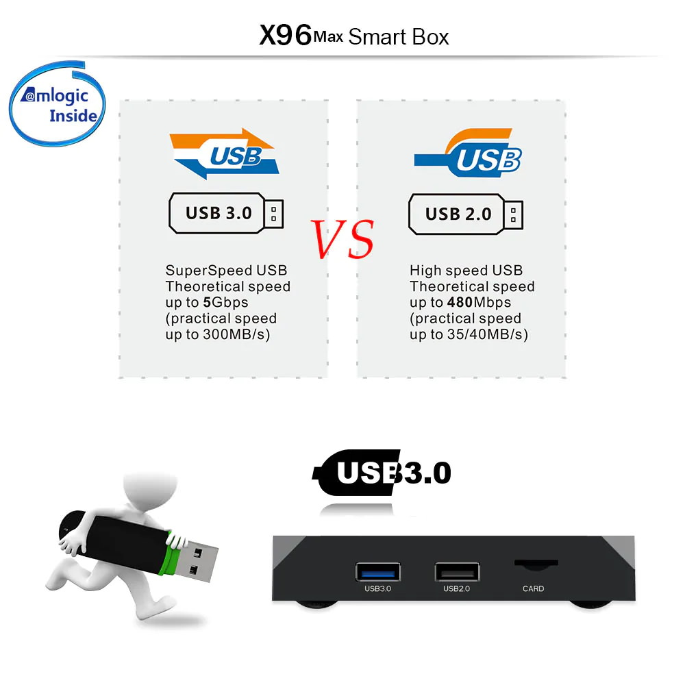 x96 max android 8.1 tv box