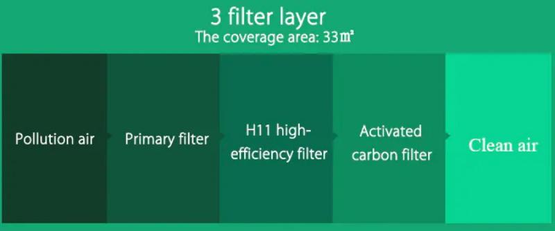 new xiaomi air purifier filter cartridge